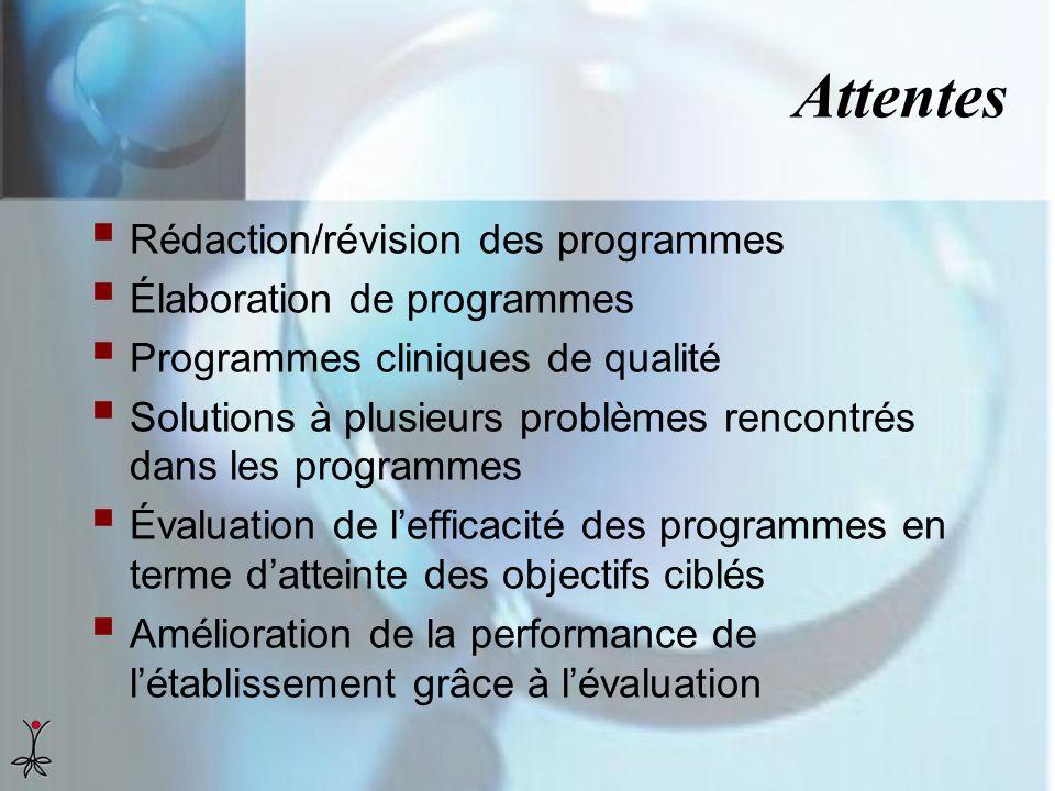 Attentes Rédaction/révision des programmes Élaboration de programmes