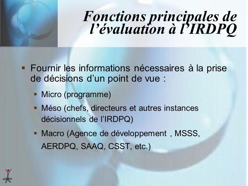 Fonctions principales de l'évaluation à l'IRDPQ