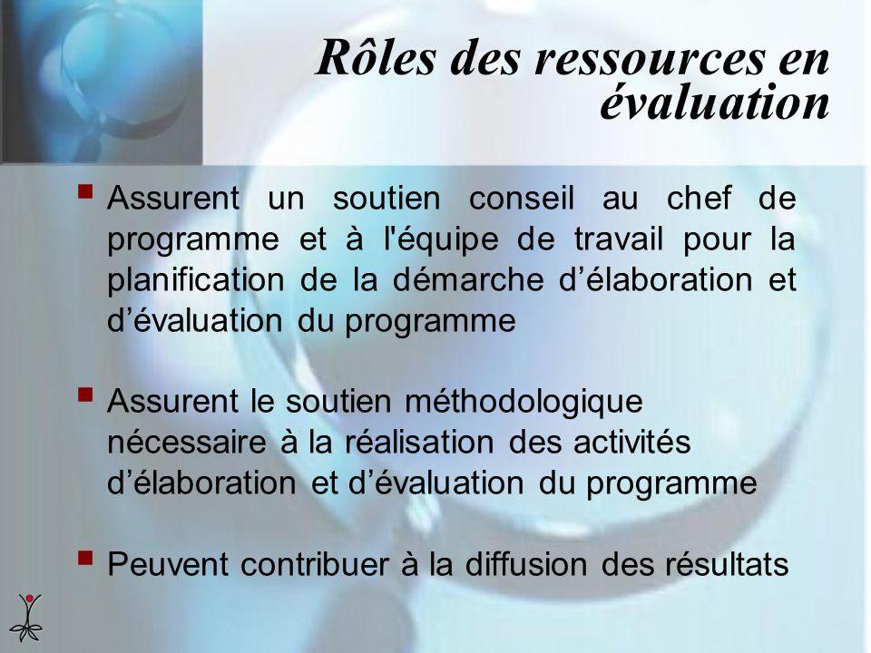 Rôles des ressources en évaluation