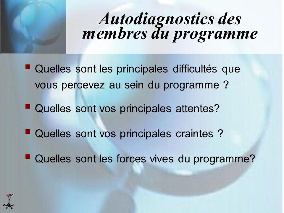 Autodiagnostics des membres du programme