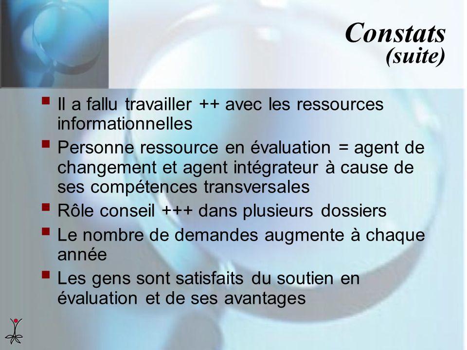 Constats (suite) Il a fallu travailler ++ avec les ressources informationnelles.