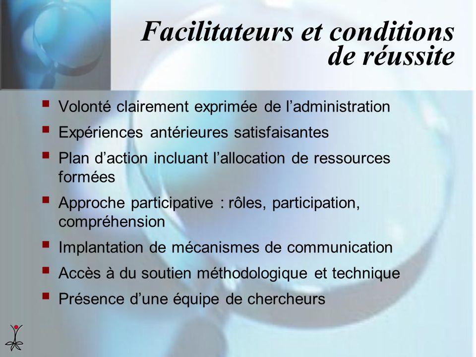 Facilitateurs et conditions de réussite