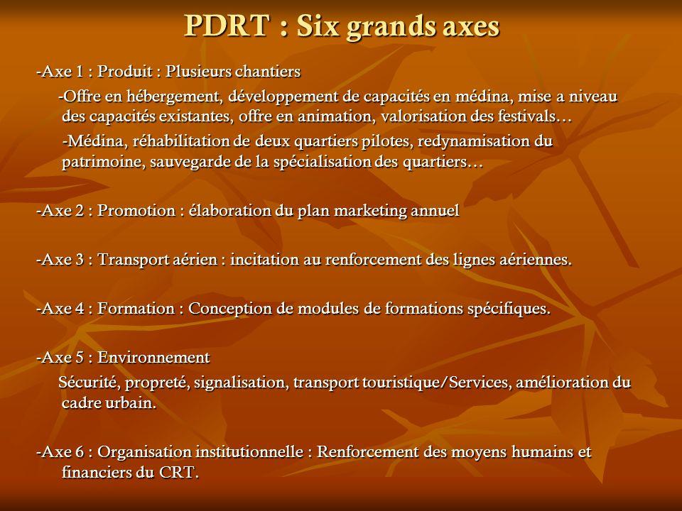 PDRT : Six grands axes -Axe 1 : Produit : Plusieurs chantiers