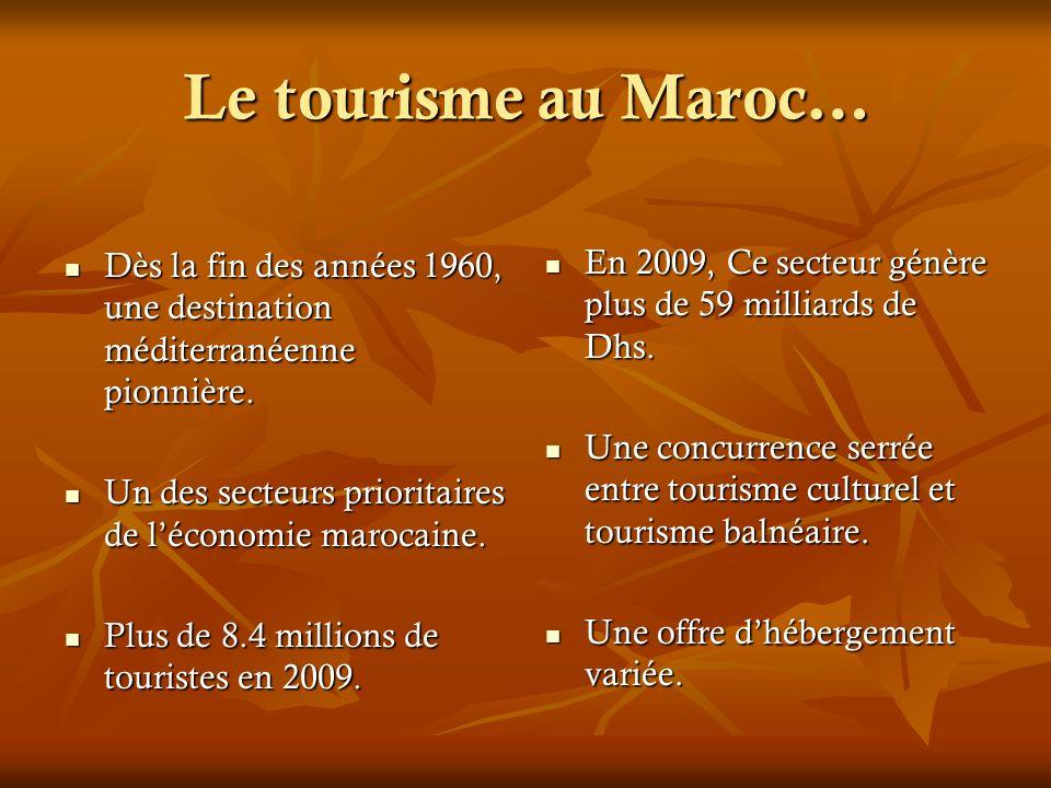 Le tourisme au Maroc… Dès la fin des années 1960, une destination méditerranéenne pionnière. Un des secteurs prioritaires de l'économie marocaine.