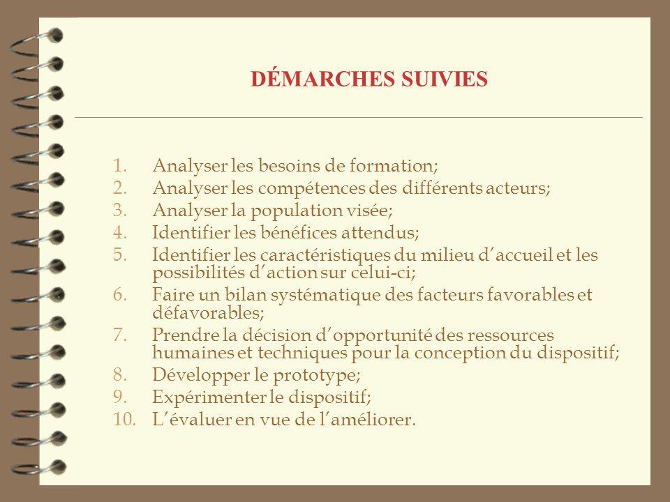 DÉMARCHES SUIVIES Analyser les besoins de formation;