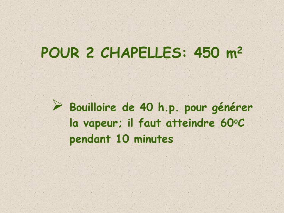 POUR 2 CHAPELLES: 450 m2 Bouilloire de 40 h.p.