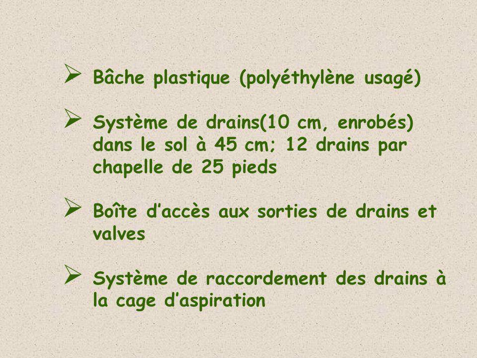 Bâche plastique (polyéthylène usagé)