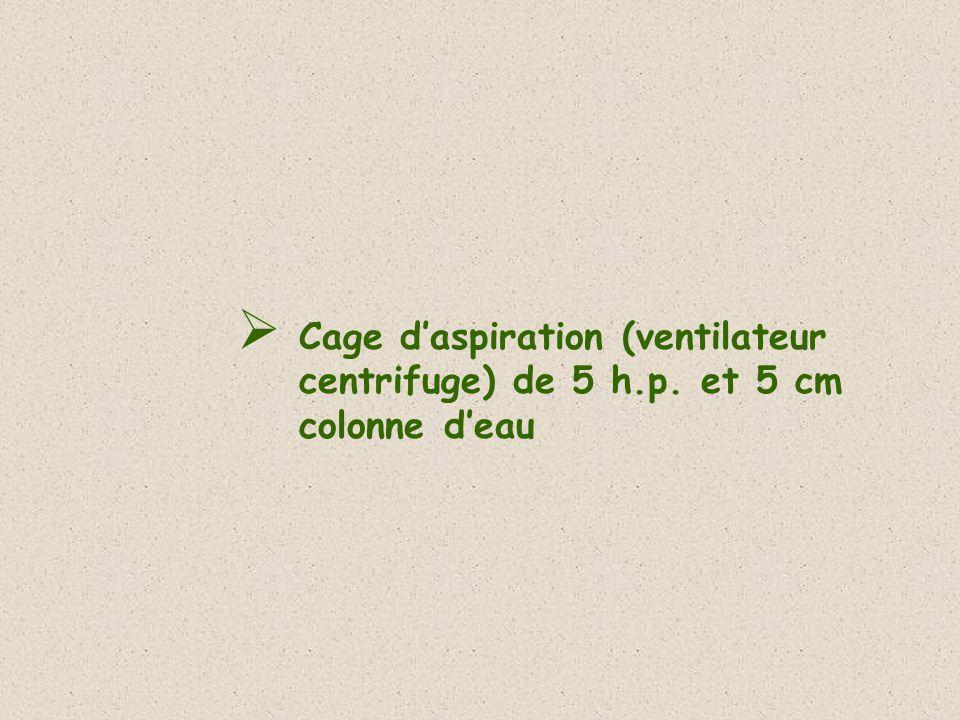 Cage d'aspiration (ventilateur centrifuge) de 5 h. p