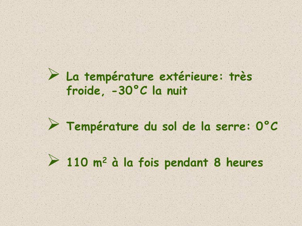 La température extérieure: très froide, -30°C la nuit