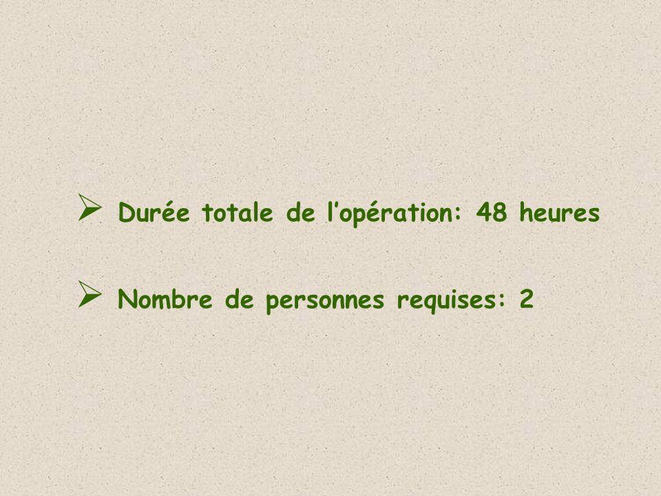 Durée totale de l'opération: 48 heures