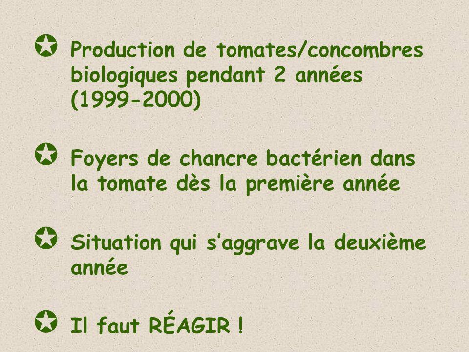 Production de tomates/concombres biologiques pendant 2 années (1999-2000)