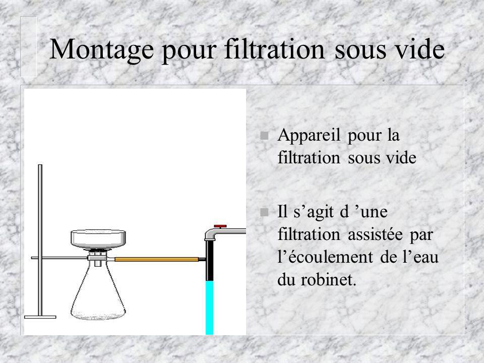 Montage pour filtration sous vide
