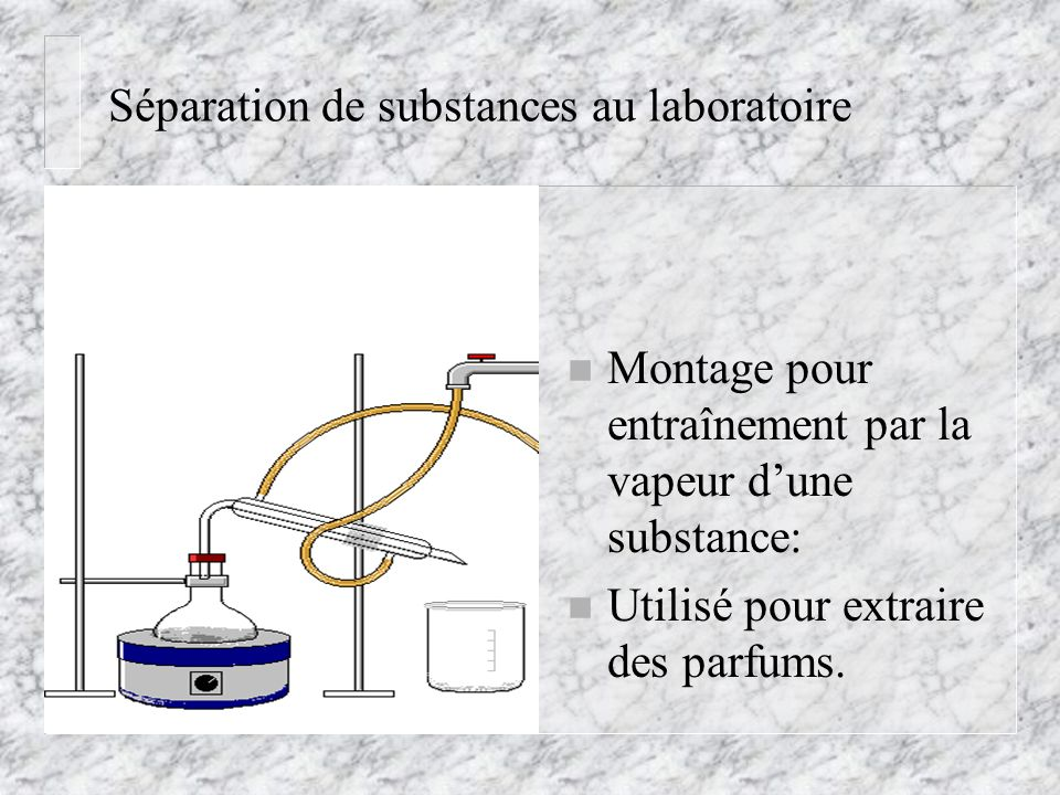 Séparation de substances au laboratoire