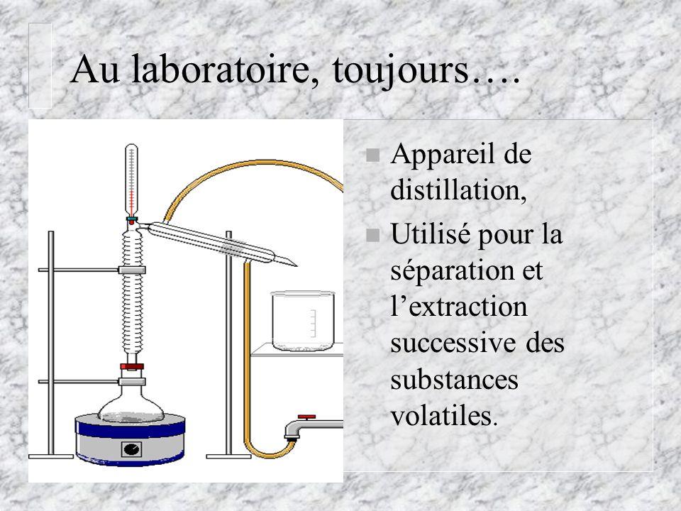 Au laboratoire, toujours….