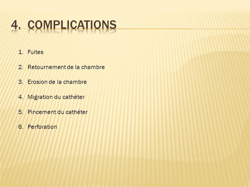 4. Complications Fuites Retournement de la chambre