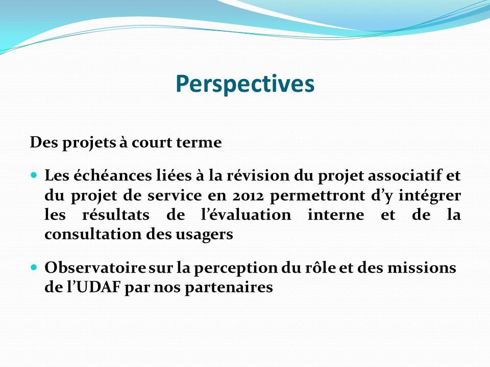 Perspectives Des projets à court terme