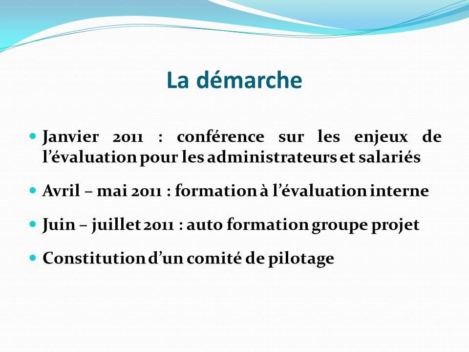 La démarche Janvier 2011 : conférence sur les enjeux de l'évaluation pour les administrateurs et salariés.