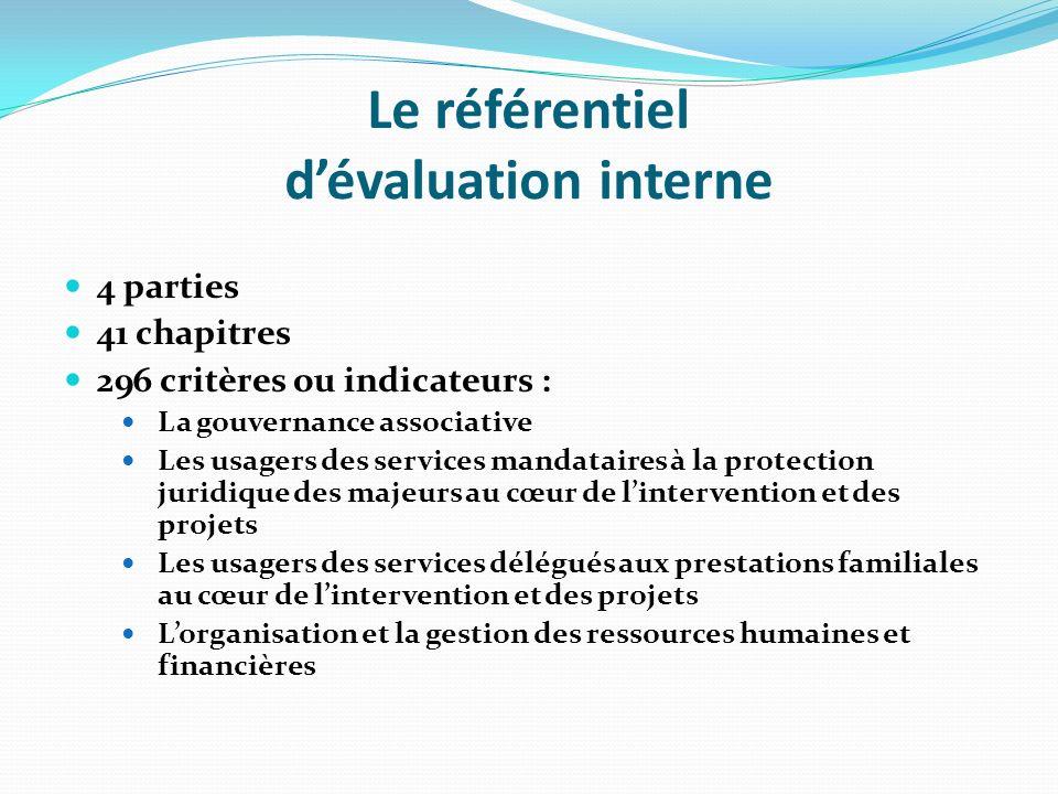 Le référentiel d'évaluation interne
