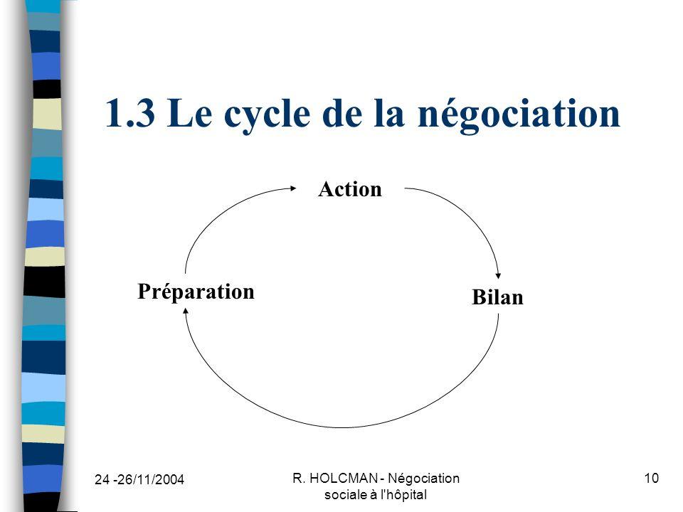1.3 Le cycle de la négociation
