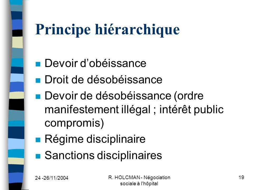 Principe hiérarchique