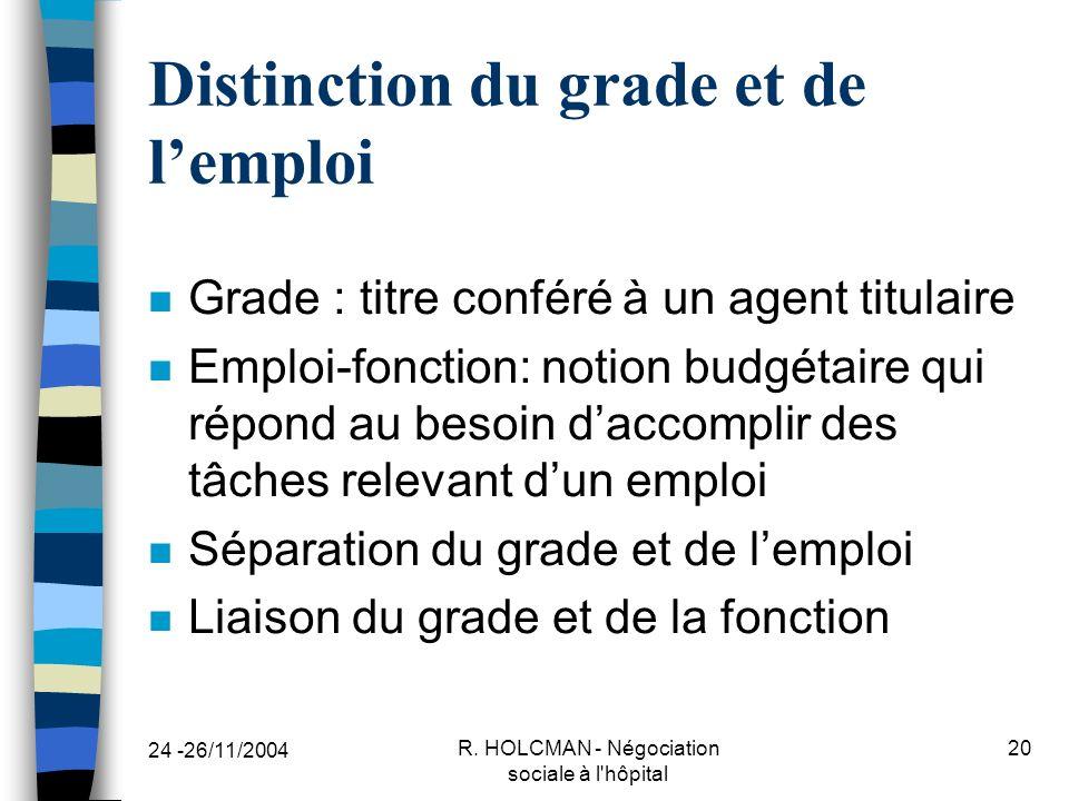 Distinction du grade et de l'emploi