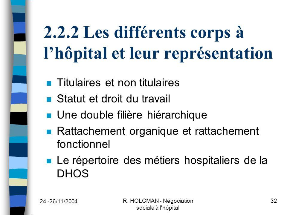 2.2.2 Les différents corps à l'hôpital et leur représentation