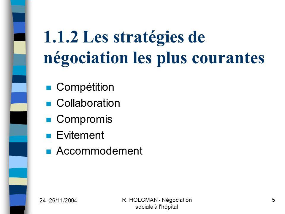 1.1.2 Les stratégies de négociation les plus courantes