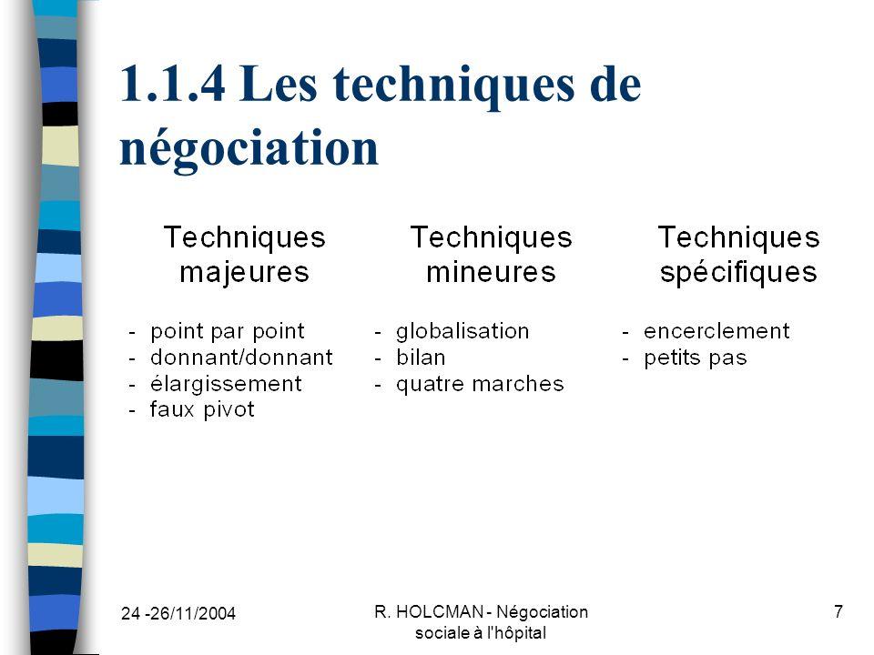 1.1.4 Les techniques de négociation