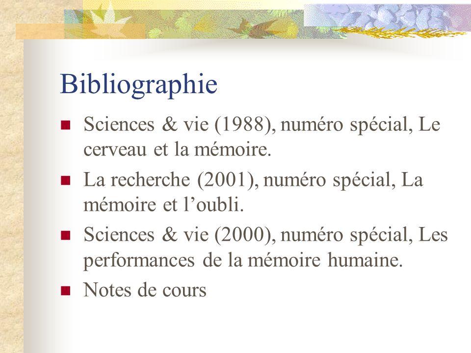 Bibliographie Sciences & vie (1988), numéro spécial, Le cerveau et la mémoire. La recherche (2001), numéro spécial, La mémoire et l'oubli.