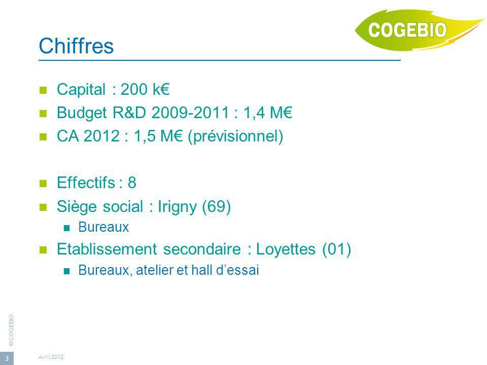 Chiffres Capital : 200 k€ Budget R&D 2009-2011 : 1,4 M€