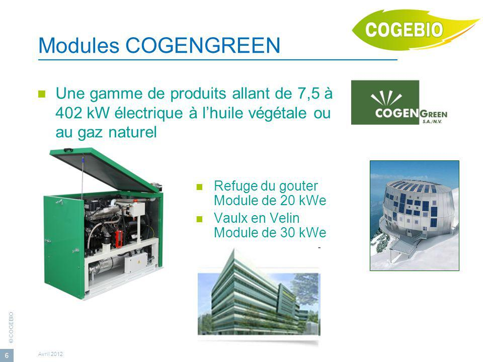 Modules COGENGREEN Une gamme de produits allant de 7,5 à 402 kW électrique à l'huile végétale ou au gaz naturel.