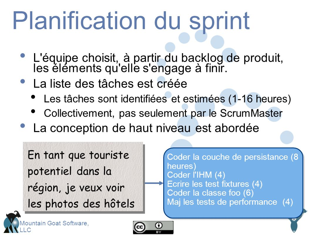 Planification du sprint