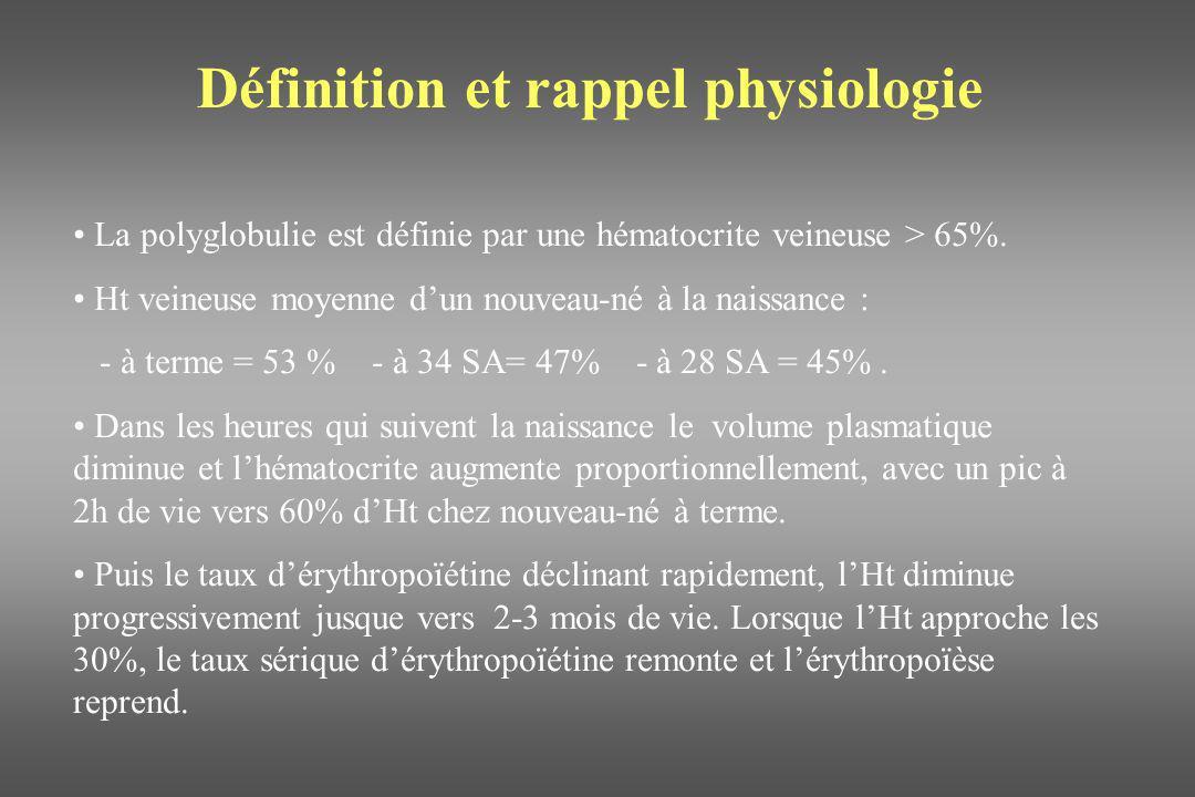 Définition et rappel physiologie