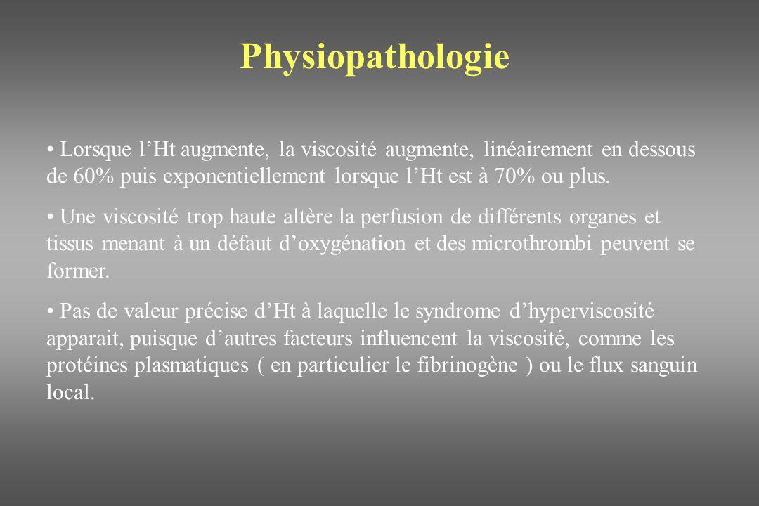 PhysiopathologieLorsque l'Ht augmente, la viscosité augmente, linéairement en dessous de 60% puis exponentiellement lorsque l'Ht est à 70% ou plus.