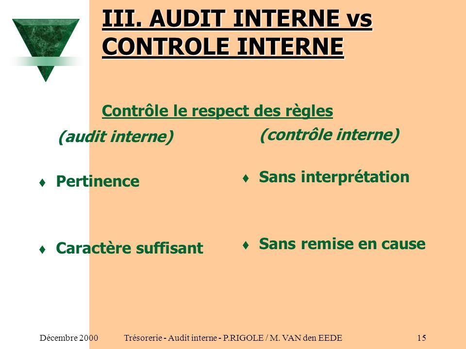 III. AUDIT INTERNE vs CONTROLE INTERNE Contrôle le respect des règles