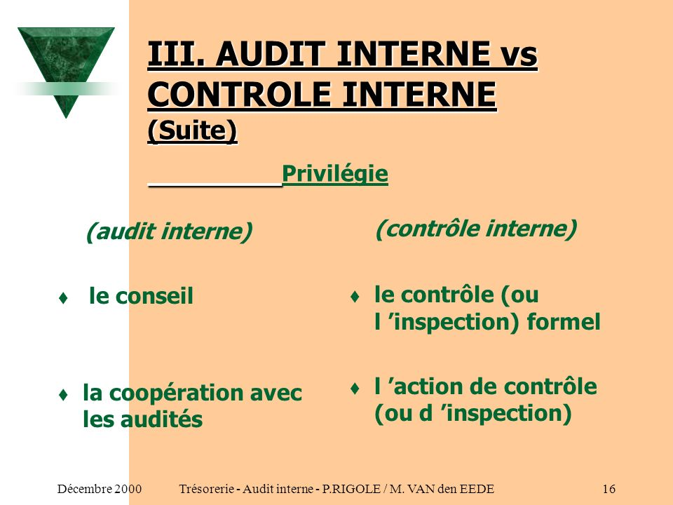 III. AUDIT INTERNE vs CONTROLE INTERNE (Suite) Privilégie