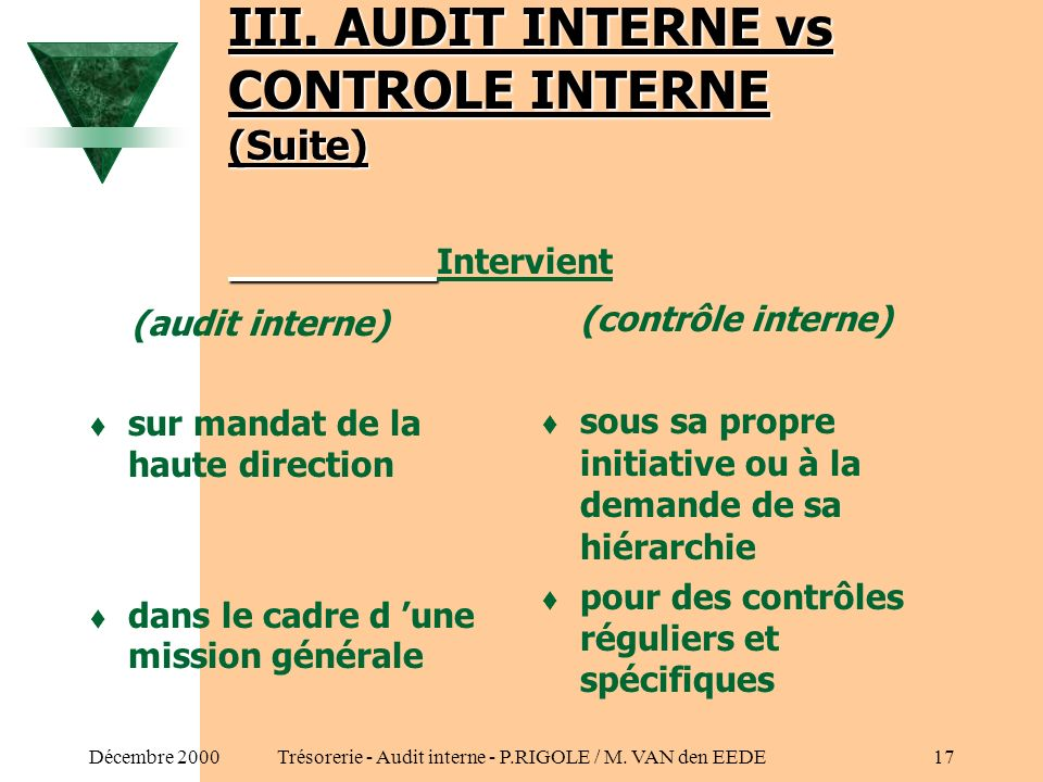 III. AUDIT INTERNE vs CONTROLE INTERNE (Suite) Intervient