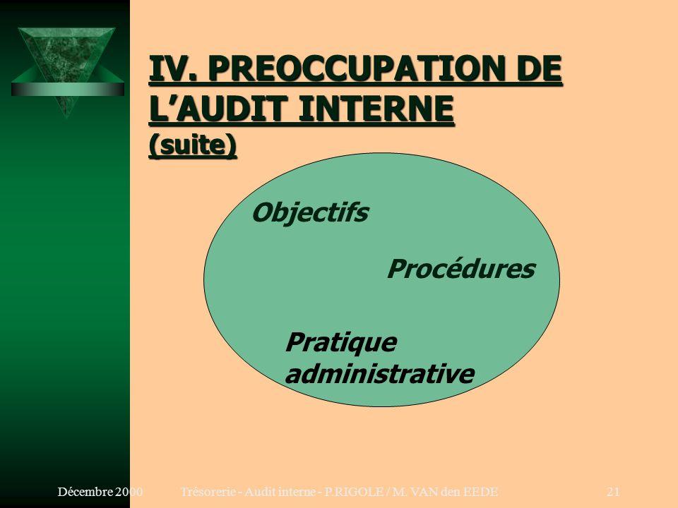 IV. PREOCCUPATION DE L'AUDIT INTERNE (suite)