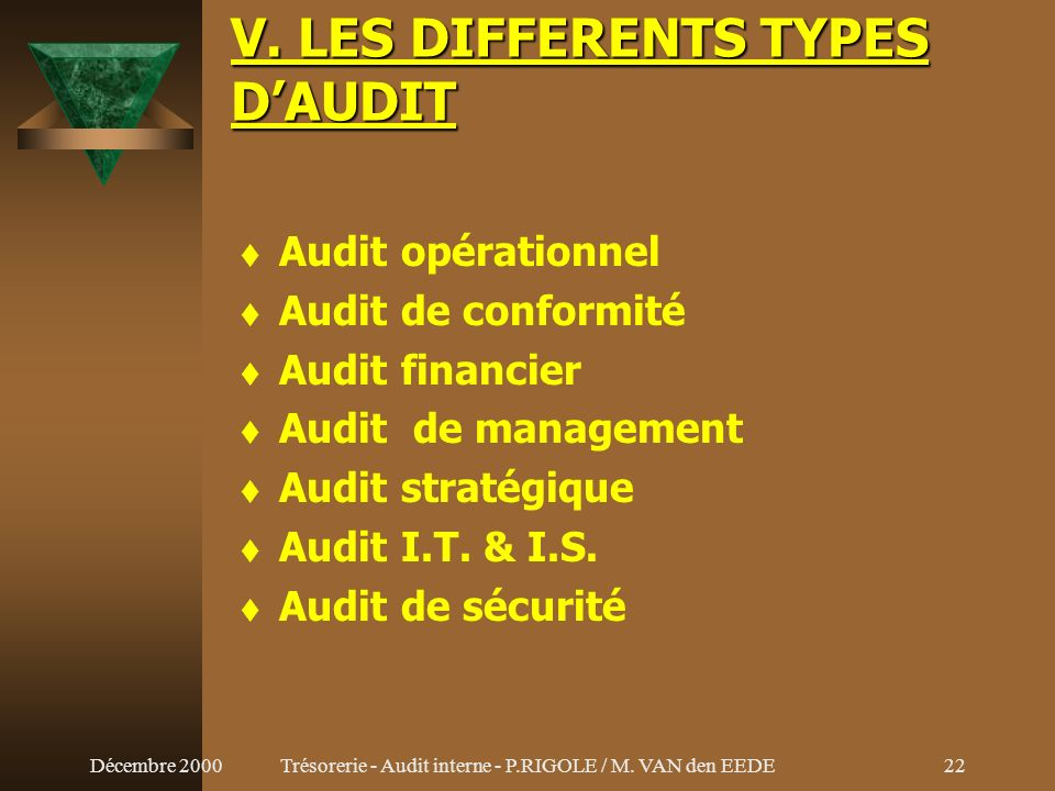 V. LES DIFFERENTS TYPES D'AUDIT