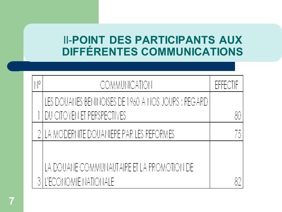 II-POINT DES PARTICIPANTS AUX DIFFÉRENTES COMMUNICATIONS