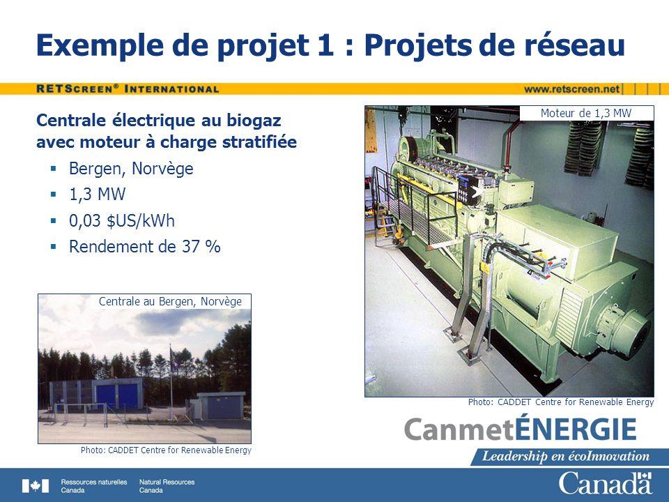 Exemple de projet 1 : Projets de réseau