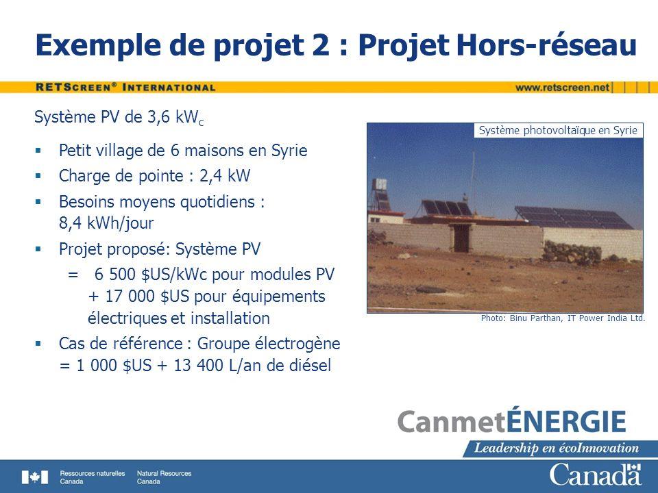 Exemple de projet 2 : Projet Hors-réseau
