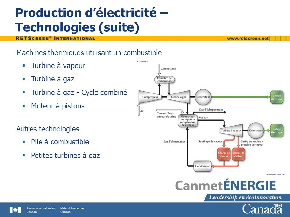 Production d'électricité – Technologies (suite)