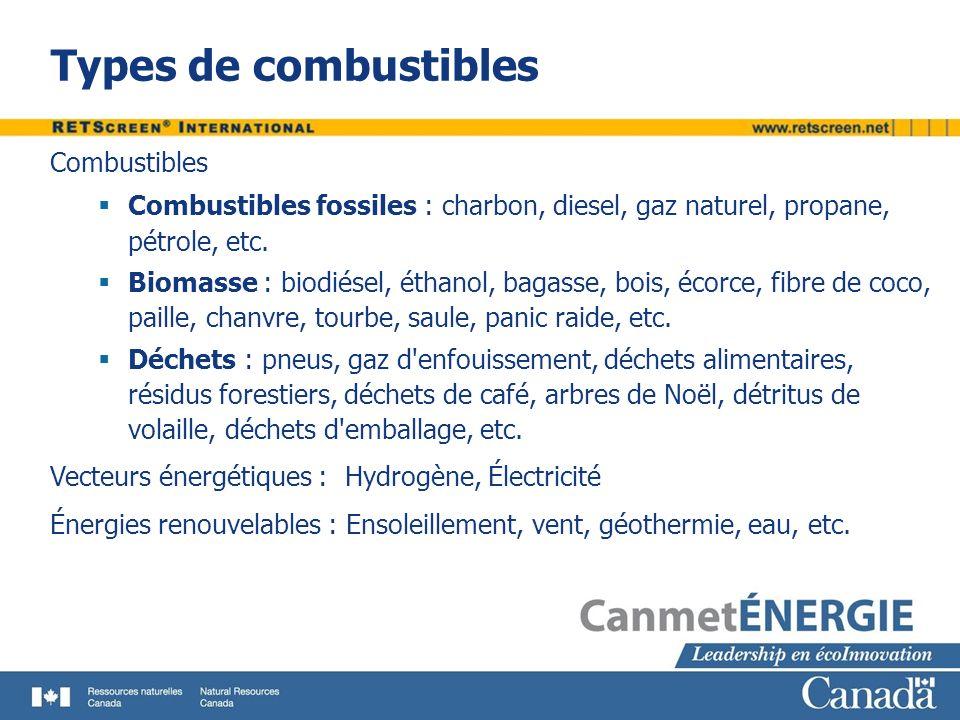 Types de combustibles Combustibles
