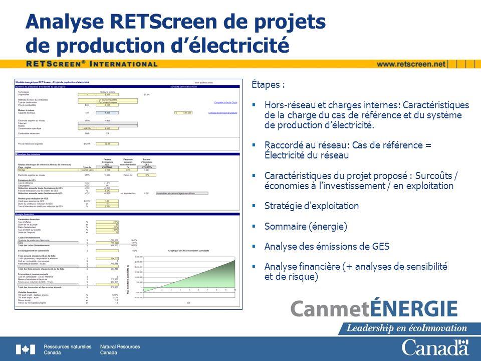 Analyse RETScreen de projets de production d'électricité