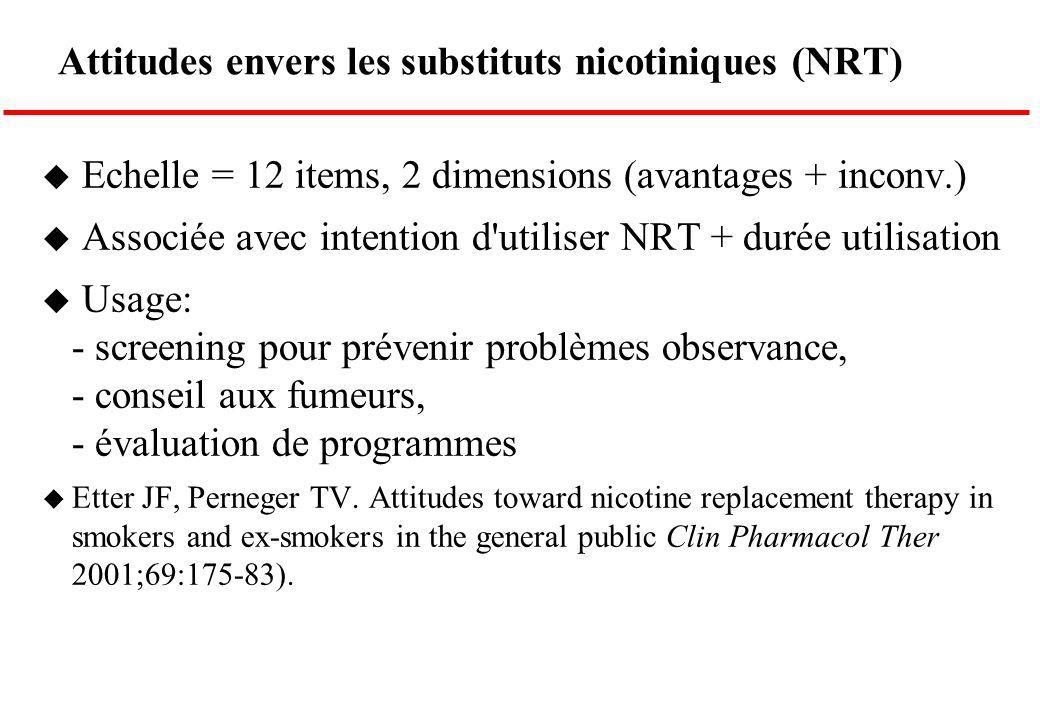 Attitudes envers les substituts nicotiniques (NRT)