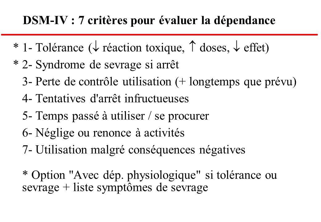 DSM-IV : 7 critères pour évaluer la dépendance