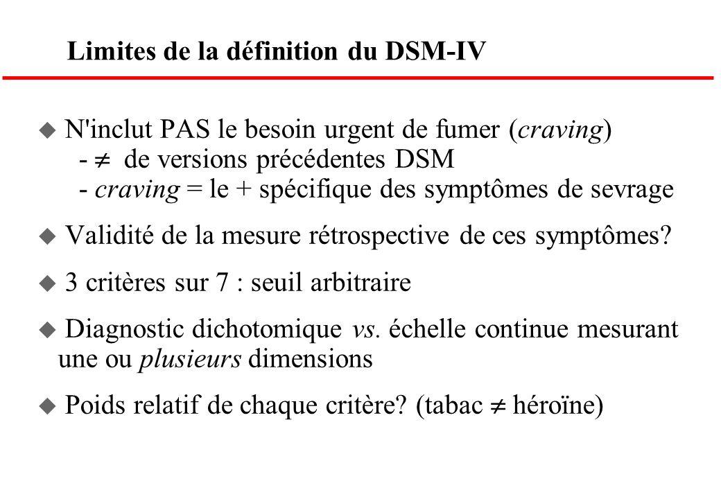 Limites de la définition du DSM-IV