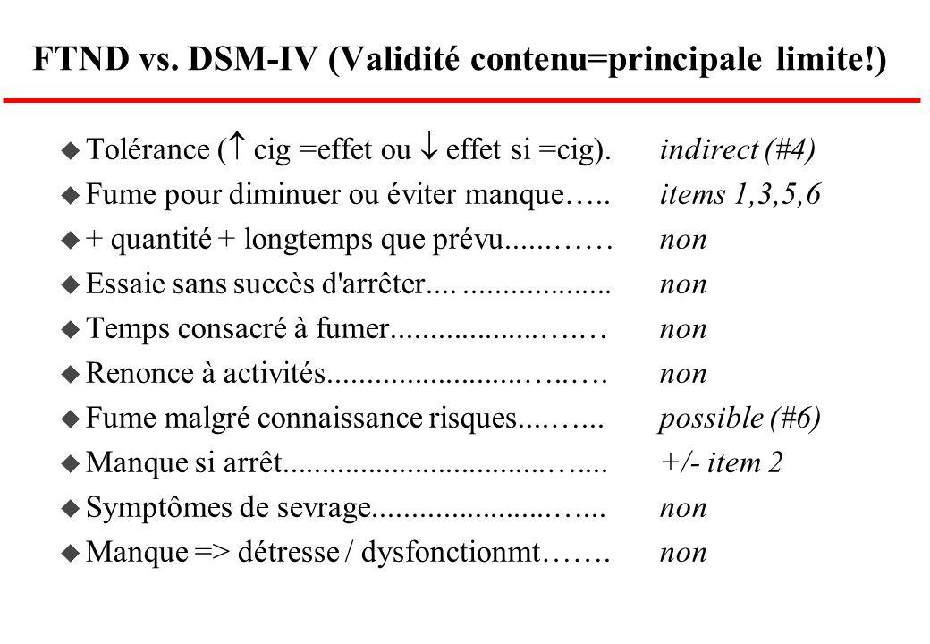 FTND vs. DSM-IV (Validité contenu=principale limite!)