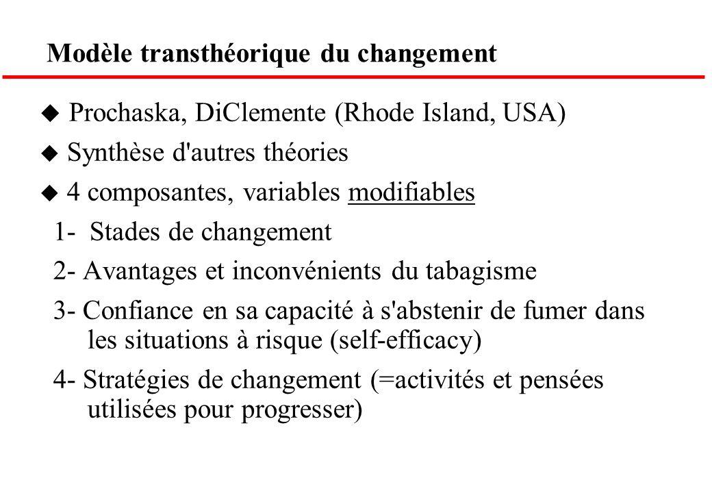 Modèle transthéorique du changement